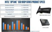 Intel Releases Optane SSD 900P SSD - Offers impressive IOPS and Endurance