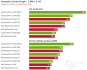 Assassins Creed performance: Origins likes 8 or more Threaded CPUs