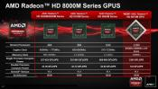 AMD Introduces Radeon HD 8970M Notebook Graphics Card