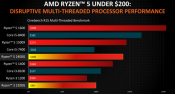 AMD Roadmap Updates and APUs with Vega Announcements