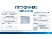 Intel Launches 2.5