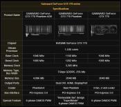 Gainward GeForce GTX 770 Graphics Cards