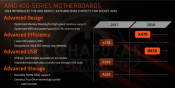 Details AMD B450 Mid-range Chipset Surface