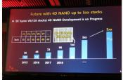 SK Hynix To Further Downsize NAND and calls it 4D-NAND