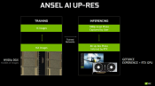 GeForce Experience To Get Ray Tracing And AI Tech for Ansel RTX