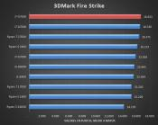 Spanish website posts Core i7-9700K Benchmarks
