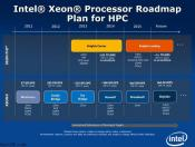 Intel Skylake 14nm CPUs have PCI - Express 4.0 , DDR4 and SATA Express