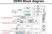 SK Hynix publishes details first DDR5 chip