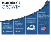 Intel releases Thunderbolt to the industry - To Become USB 4.0 at 40 Gbps