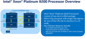 Intel Xeon Processor Supporting Up to 56 Cores & 12 Channels Memory