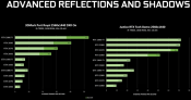 NVIDIA Brings DX-R To Pascal GPUs with new driver (+some benchmarks)