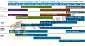 New Intel Roadmap leaks: 10 core Comet lake in 2020, Rocket Lake on 2021, both at 14nm