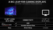 ASUS ROG Previewed 4K 43-inch ROG gaming monitor with Display Stream Compression (DSC)