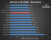 Another AMD Ryzen 5 3600 Review/Benchmarks Leaks