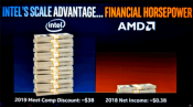 Intel reportedly reserved $ 3 billion in 2019 to competitively block AMD
