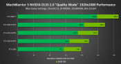 Download: NVIDIA Geforce Game Ready 445.75 drivers (and an intro to DLSS v2.0 support)