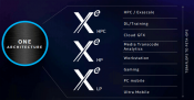 Intel Xe (DG1) desktop graphics card listed at Sandra, listed at 768 shader processors