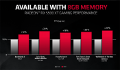 4GB VRAM isn't cutting it anymore says AMD
