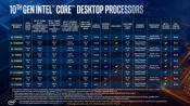 Intel Core i9-10850K $449 10-Core Alternative is now Official, priced 453 USD