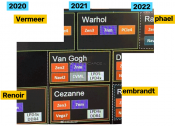 AMD Ryzen 2021-2022 roadmap with codenames leak - Van Gogh and Warhol