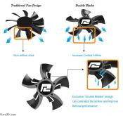 PowerColor Announces New Double Blades Fans for Future Cooling Solutions