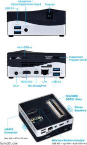 Gigabyte BRIX Projector Compact PC