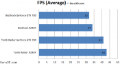 AMD Radeon R9-290X makes photo and benchmark appearance in Montreal