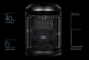 Cylindrical Apple Mac Pro goes retail