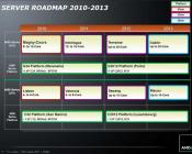 AMD Working on 16-Core Processor with Integrated PCI Express 3.0 Controller