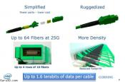 Intel to out 800Gbps cables for datacenters