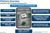 Intel Update - Haswell Refresh Updated Roadmap Surfaces
