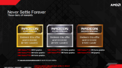 AMD Never Settle Forever bundle Now In Effect