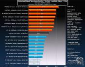 AMD Radeon R9 390X Performance Numbers Surface