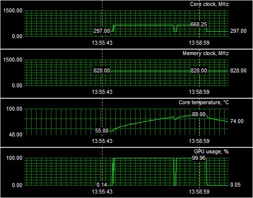 AMD ATI Radeon 3850 &