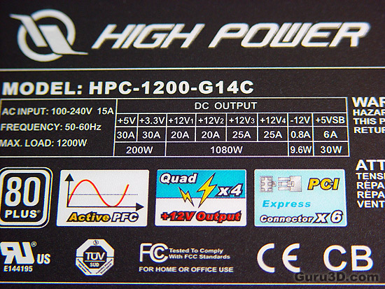 Sirtec High Power 1200W Power Supply unit review