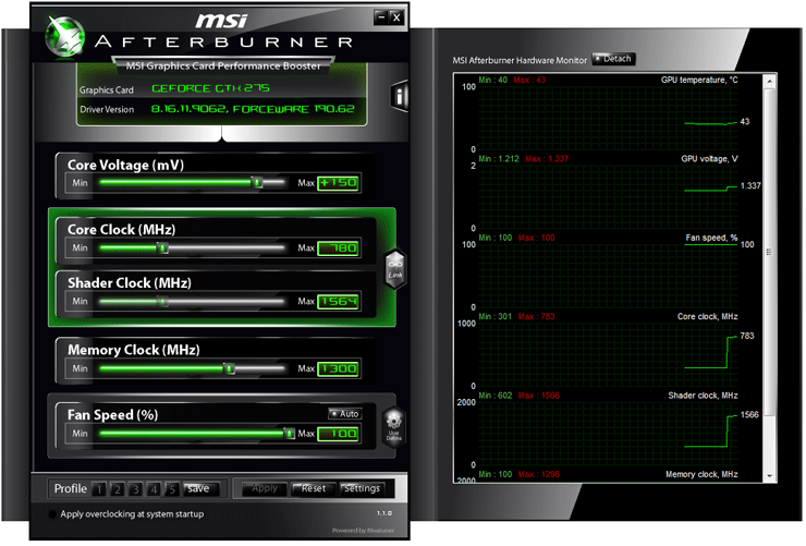 Msi Afterburner The Overclocking Experience