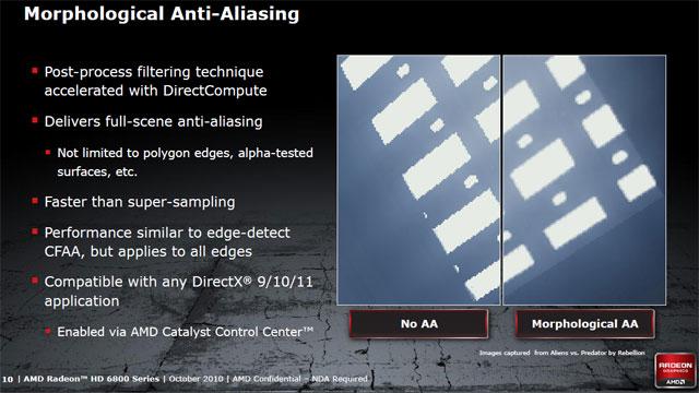 Radeon HD 6850 & 6870 review -  AMD Catalyst A.I. Performance Optimizations