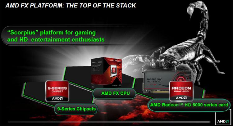 AMD FX 8350 processor review - The Architecture - Turbo Core