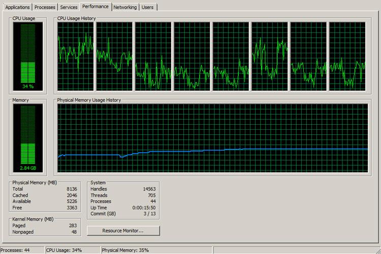 Battlefield 3 VGA and CPU performance benchmark test - Platform CPU
