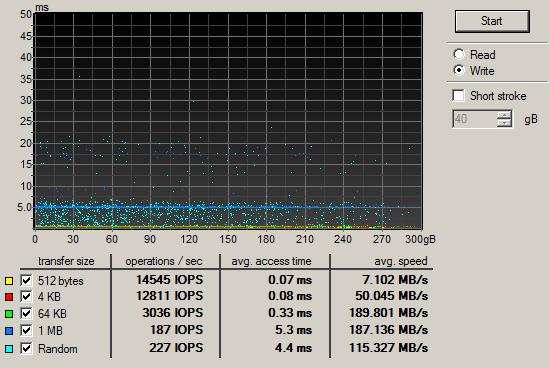 List of Intel SSDs