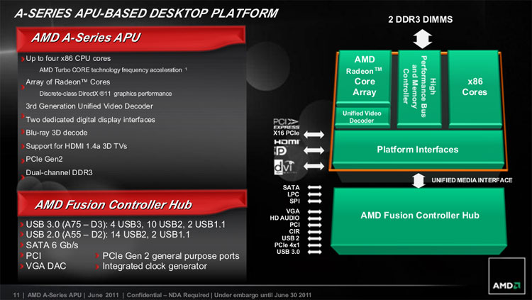 AMD A8 Series APU - 3850