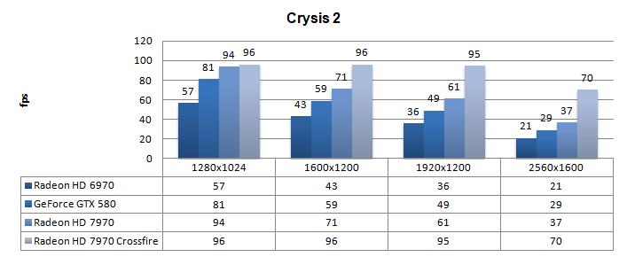 DX11: Battlefield Bad Company 2. DX11: Crysis 2 + текстуры высокого разреше