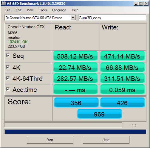 AS SSD Benchmark test results.