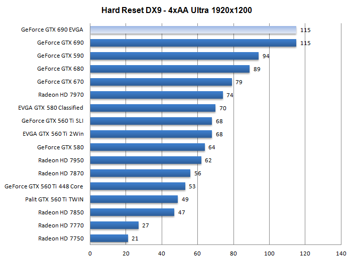 Graphics for graphics card comparison chart 2012 www