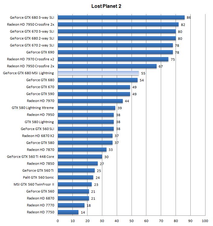 Gpu rate - FOREX Trading