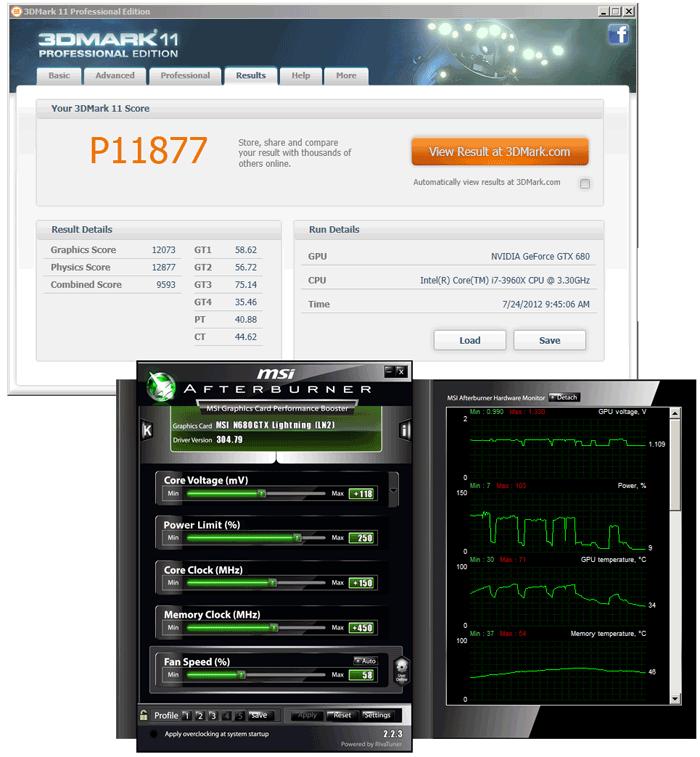 MSI GTX 680 Lightning Voltage Tweaking - GeForce GTX 680 Lightning