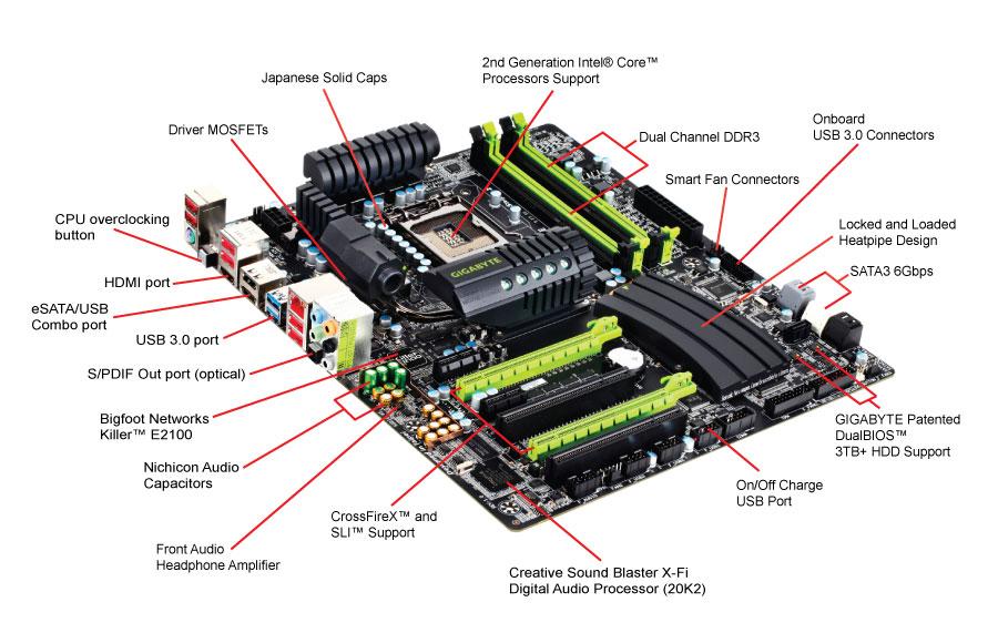 gigabyte g1 sniper 2 motherboard review gigabyte g1 sniper2 rev rh guru3d com Motherboard Components Diagram Motherboard Giagram