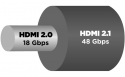 HDMI today announced the release of HDMI 2.1