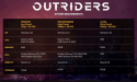 System Requirements for Outriders for PC Announced